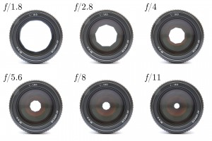 Lenses_with_different_apetures